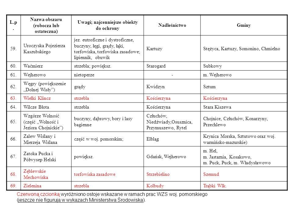 L.p. Nazwa obszaru (robocza lub ostateczna) Uwagi; najcenniejsze obiekty do ochrony NadleśnictwoGminy 59. Uroczyska Pojezierza Kaszubskiego jez. eutro