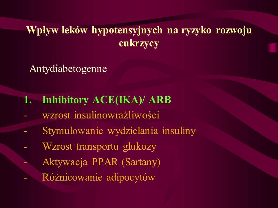 Wpływ leków hypotensyjnych na ryzyko rozwoju cukrzycy Antydiabetogenne 1.Inhibitory ACE(IKA)/ ARB -wzrost insulinowrażliwości -Stymulowanie wydzielani