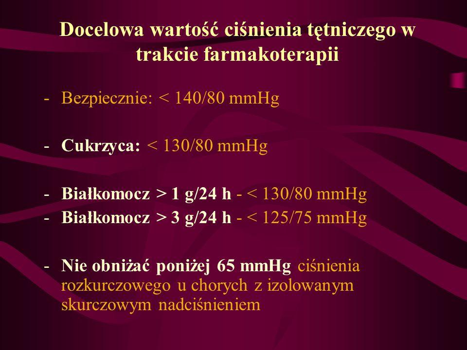 Docelowa wartość ciśnienia tętniczego w trakcie farmakoterapii -Bezpiecznie: < 140/80 mmHg -Cukrzyca: < 130/80 mmHg -Białkomocz > 1 g/24 h - < 130/80