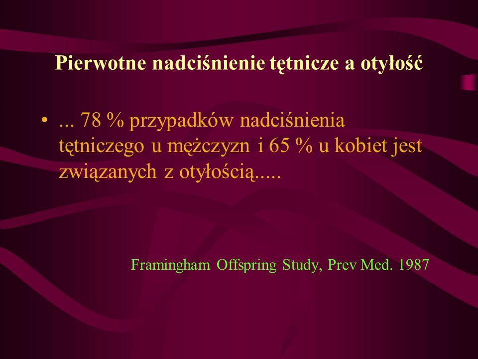 Pierwotne nadciśnienie tętnicze a otyłość... 78 % przypadków nadciśnienia tętniczego u mężczyzn i 65 % u kobiet jest związanych z otyłością..... Frami