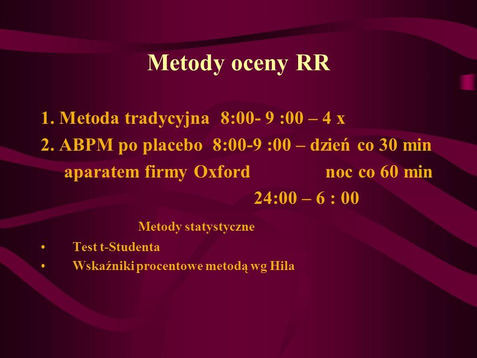 Metody oceny RR 1. Metoda tradycyjna 8:00- 9 :00 – 4 x 2. ABPM po placebo 8:00-9 :00 – dzień co 30 min aparatem firmy Oxford noc co 60 min 24:00 – 6 :