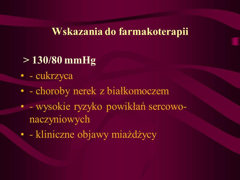 Wskazania do farmakoterapii > 130/80 mmHg - cukrzyca - choroby nerek z białkomoczem - wysokie ryzyko powikłań sercowo- naczyniowych - kliniczne objawy