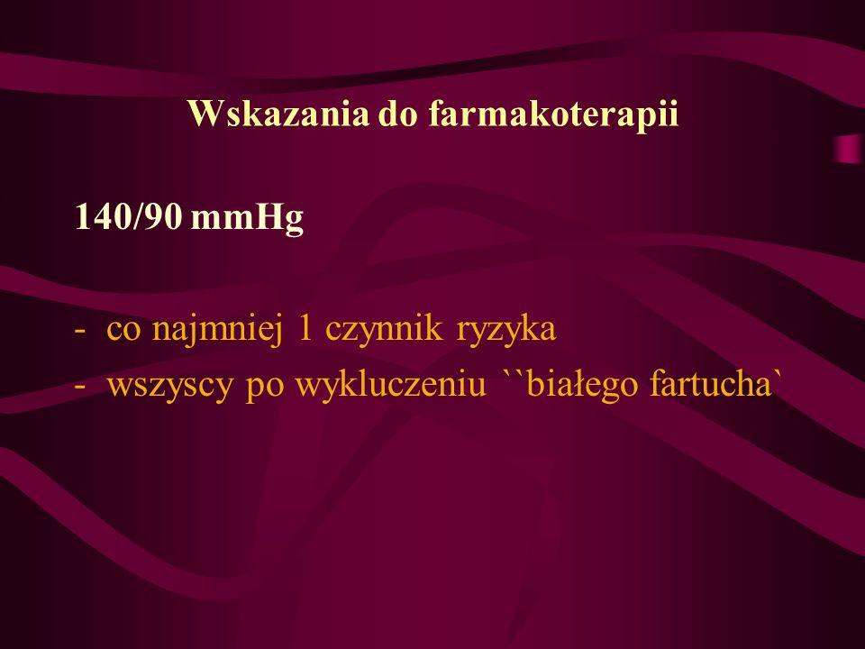 Wskazania do farmakoterapii 140/90 mmHg -co najmniej 1 czynnik ryzyka -wszyscy po wykluczeniu ``białego fartucha`