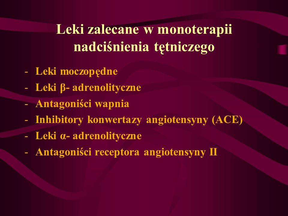 Leki zalecane w monoterapii nadciśnienia tętniczego -Leki moczopędne -Leki β- adrenolityczne -Antagoniści wapnia -Inhibitory konwertazy angiotensyny (