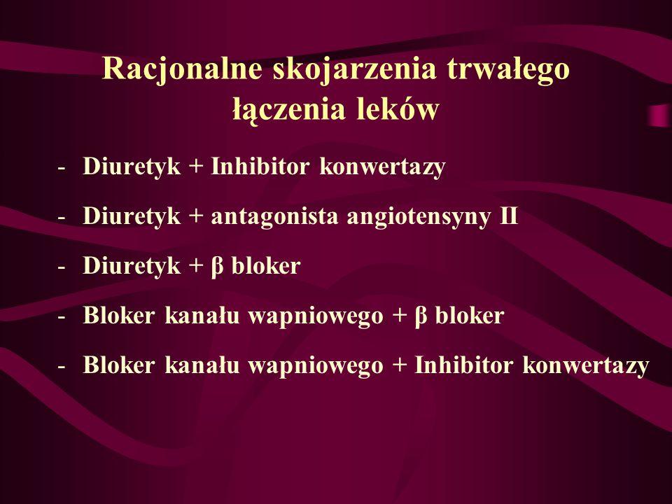 Racjonalne skojarzenia trwałego łączenia leków -Diuretyk + Inhibitor konwertazy -Diuretyk + antagonista angiotensyny II -Diuretyk + β bloker -Bloker k