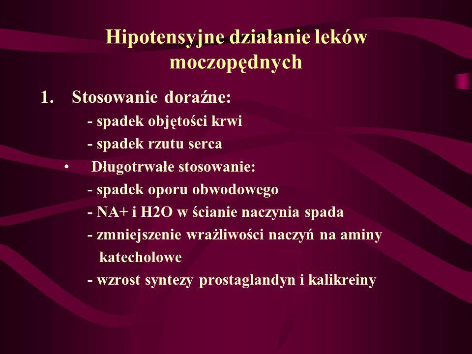 Hipotensyjne działanie leków moczopędnych 1.Stosowanie doraźne: - spadek objętości krwi - spadek rzutu serca Długotrwałe stosowanie: - spadek oporu ob
