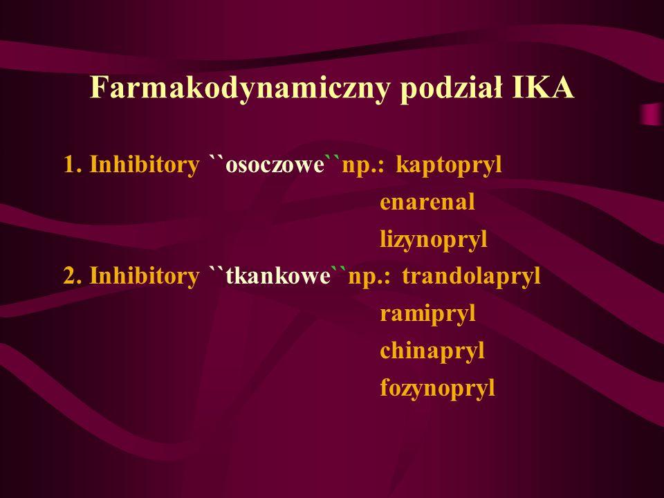 Farmakodynamiczny podział IKA 1. Inhibitory ``osoczowe``np.: kaptopryl enarenal lizynopryl 2. Inhibitory ``tkankowe``np.: trandolapryl ramipryl chinap