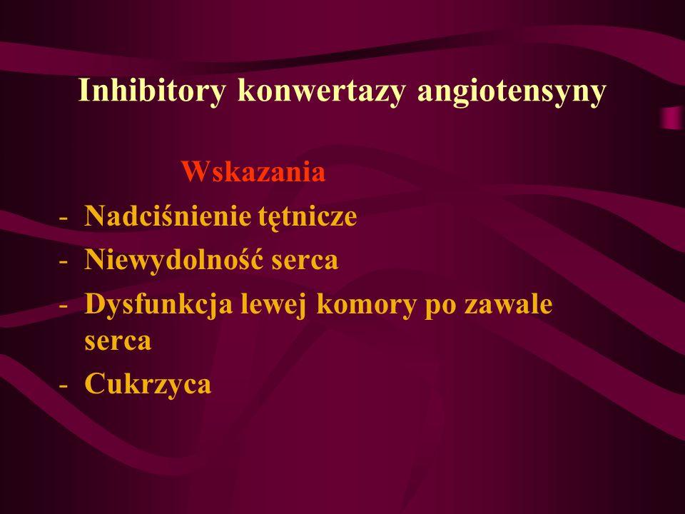 Inhibitory konwertazy angiotensyny Wskazania -Nadciśnienie tętnicze -Niewydolność serca -Dysfunkcja lewej komory po zawale serca -Cukrzyca