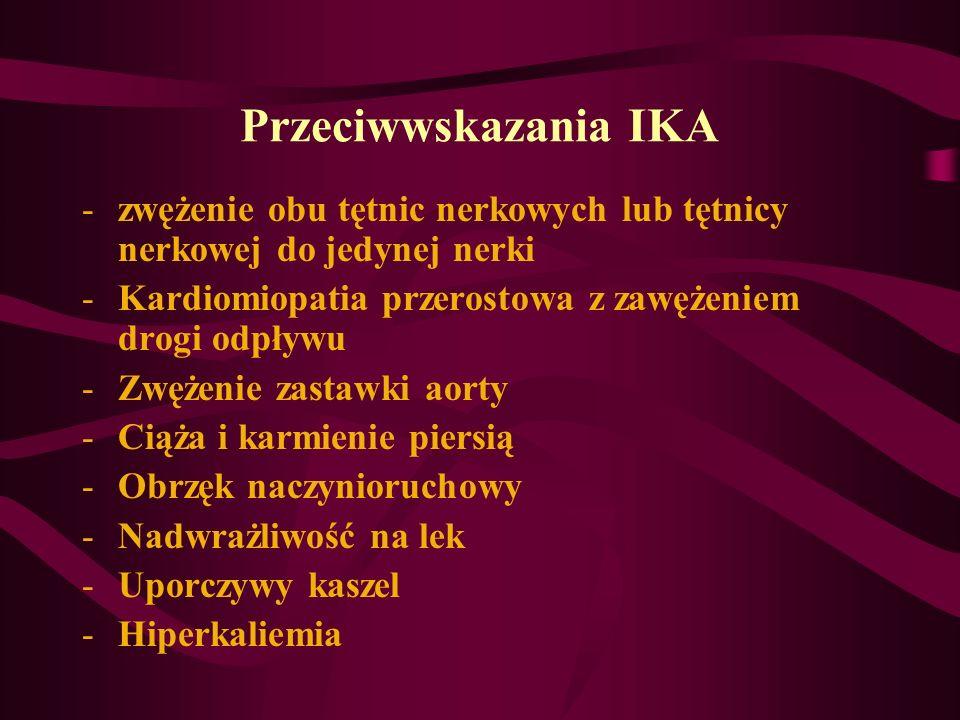 Przeciwwskazania IKA -zwężenie obu tętnic nerkowych lub tętnicy nerkowej do jedynej nerki -Kardiomiopatia przerostowa z zawężeniem drogi odpływu -Zwęż