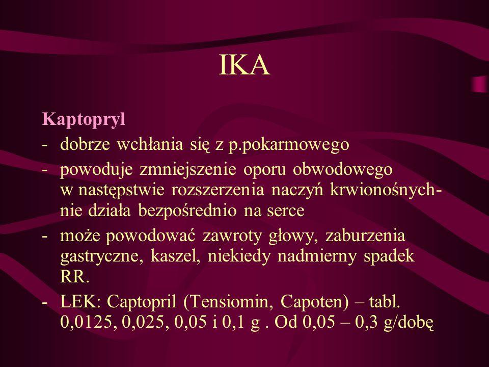 IKA Kaptopryl -dobrze wchłania się z p.pokarmowego -powoduje zmniejszenie oporu obwodowego w następstwie rozszerzenia naczyń krwionośnych- nie działa