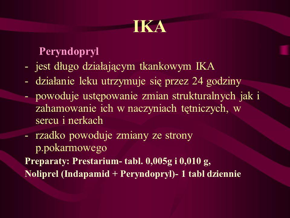 IKA Peryndopryl -jest długo działającym tkankowym IKA -działanie leku utrzymuje się przez 24 godziny -powoduje ustępowanie zmian strukturalnych jak i