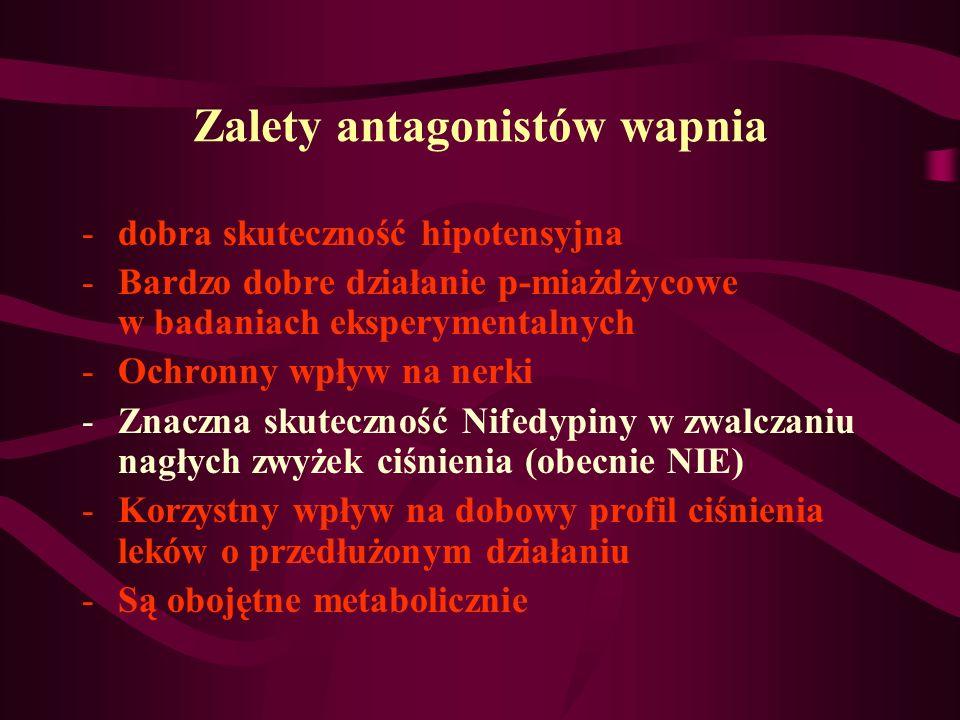 Zalety antagonistów wapnia -dobra skuteczność hipotensyjna -Bardzo dobre działanie p-miażdżycowe w badaniach eksperymentalnych -Ochronny wpływ na nerk