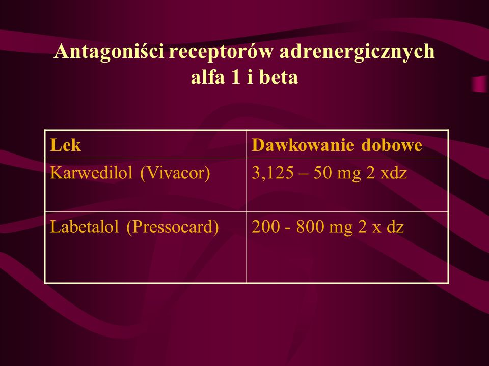 Antagoniści receptorów adrenergicznych alfa 1 i beta LekDawkowanie dobowe Karwedilol (Vivacor)3,125 – 50 mg 2 xdz Labetalol (Pressocard)200 - 800 mg 2