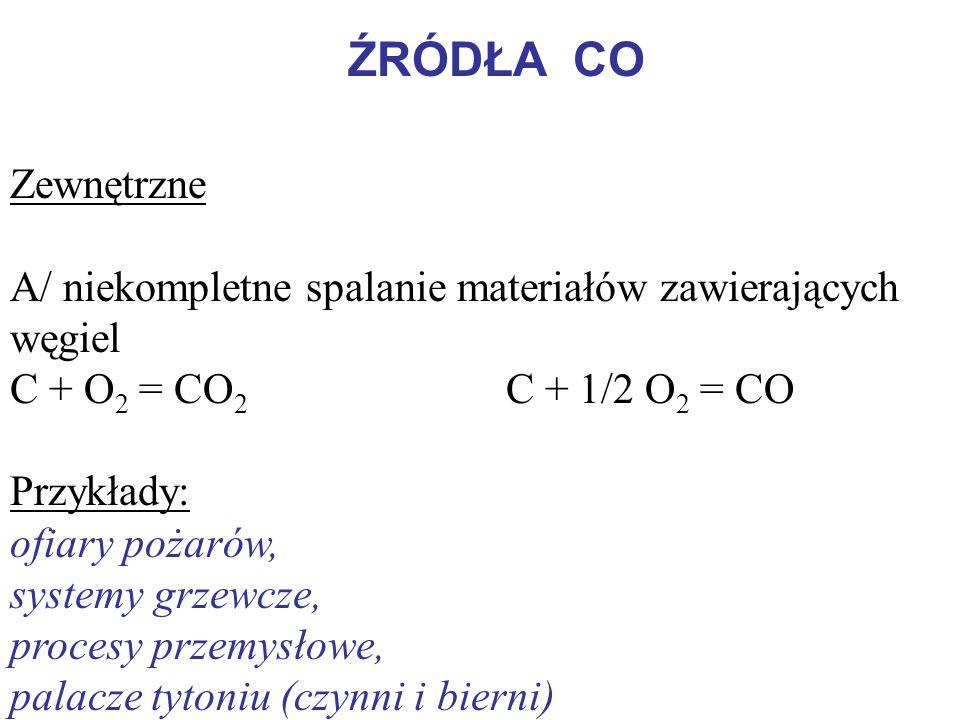 ŹRÓDŁA CO Zewnętrzne A/ niekompletne spalanie materiałów zawierających węgiel C + O 2 = CO 2 C + 1/2 O 2 = CO Przykłady: ofiary pożarów, systemy grzew