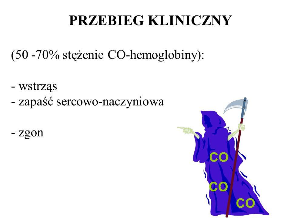 PRZEBIEG KLINICZNY (50 -70% stężenie CO-hemoglobiny): - wstrząs - zapaść sercowo-naczyniowa - zgon CO