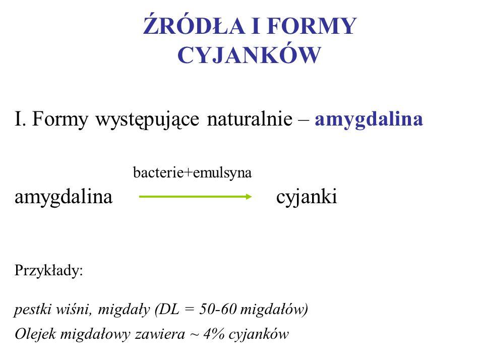 ŹRÓDŁA I FORMY CYJANKÓW I. Formy występujące naturalnie – amygdalina bacterie+emulsyna amygdalina cyjanki Przykłady: pestki wiśni, migdały (DL = 50-60