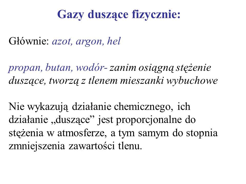 Gazy duszące fizycznie: Głównie: azot, argon, hel propan, butan, wodór- zanim osiągną stężenie duszące, tworzą z tlenem mieszanki wybuchowe Nie wykazu