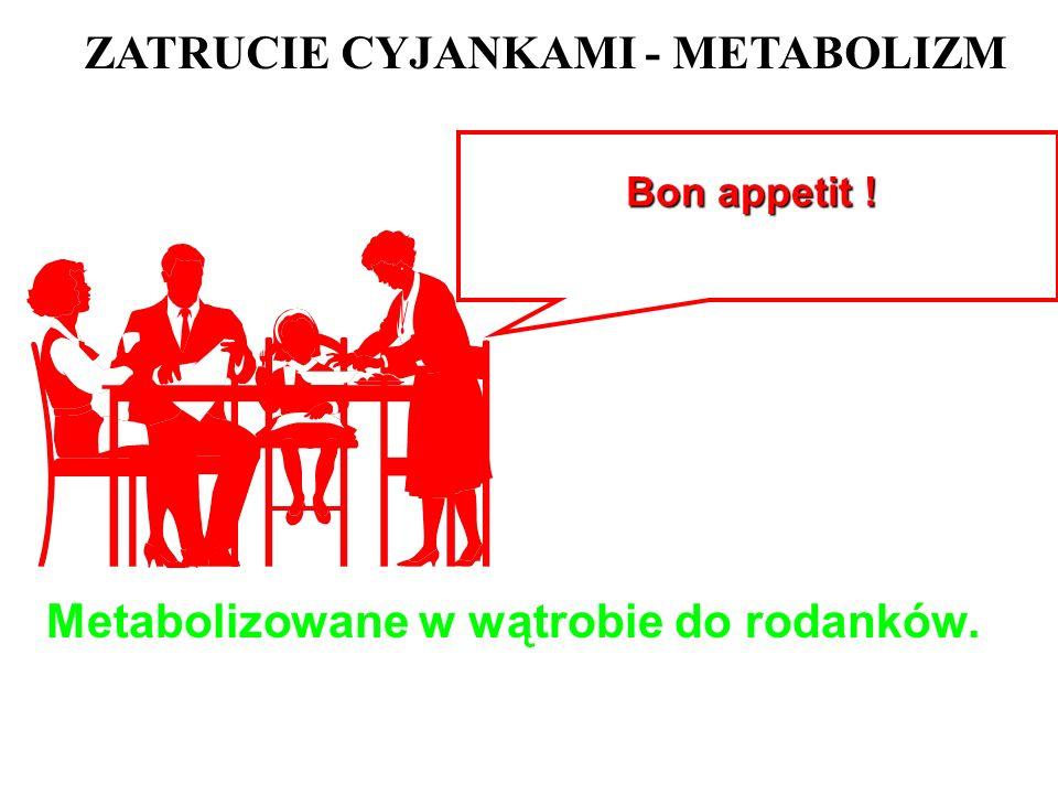 ZATRUCIE CYJANKAMI - METABOLIZM Metabolizowane w wątrobie do rodanków. Bon appetit !