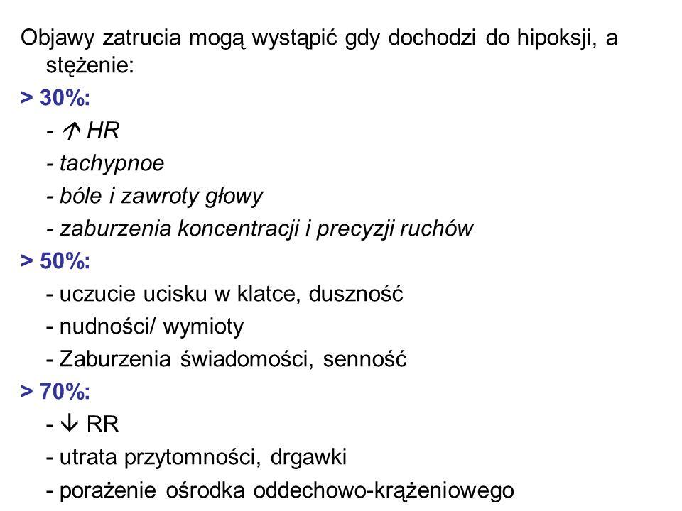 GAZY DUSZĄCE FIZYCZNIE Leczenie: - usunięcie z miejsca zagrożenia (bezpieczeństwo własne !!!) - - tlenoterapia (maska, zgłębnik nosowo-gardłowy) 10-15 l./min.