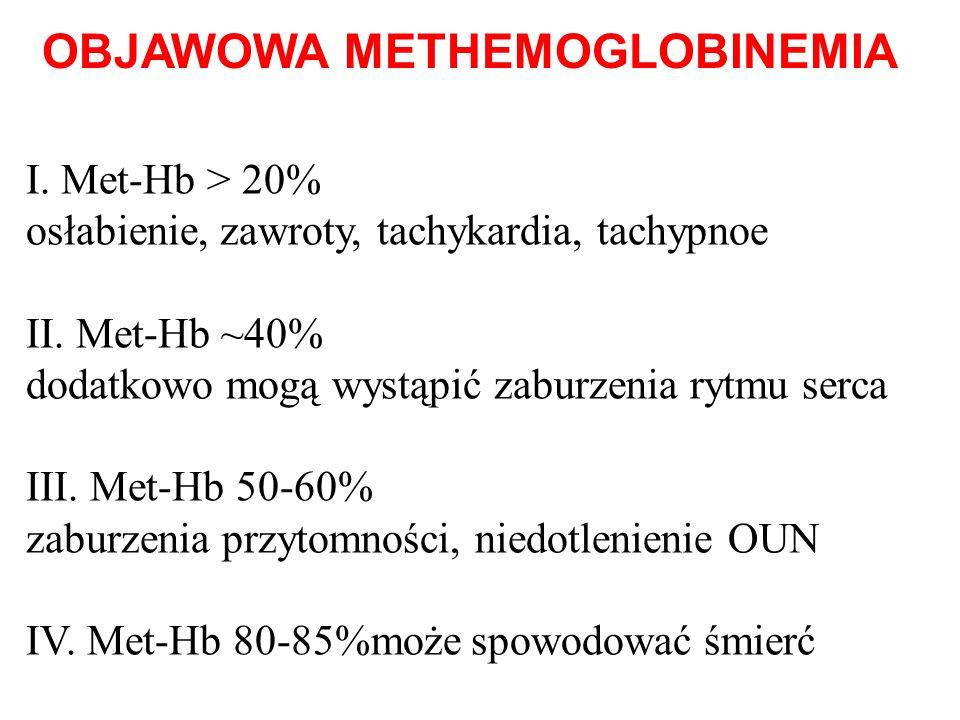 OBJAWOWA METHEMOGLOBINEMIA I. Met-Hb > 20% osłabienie, zawroty, tachykardia, tachypnoe II. Met-Hb ~40% dodatkowo mogą wystąpić zaburzenia rytmu serca