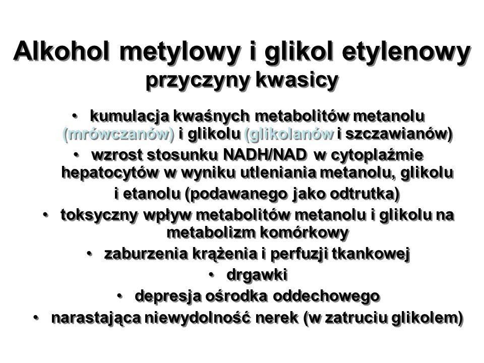 Alkohol metylowy i glikol etylenowy przyczyny kwasicy kumulacja kwaśnych metabolitów metanolu (mrówczanów) i glikolu (glikolanów i szczawianów) wzrost