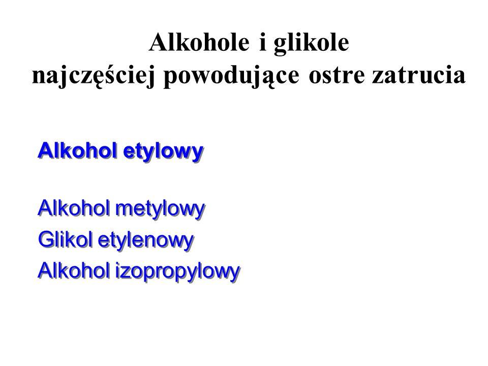 Glikol etylenowy i alkohol metylowy postępowanie lecznicze podawanie kofaktorów metabolizmu: - kwasu foliowego ( zatrucie metanolem) - tiaminy i pirydoksyny ( zatrucie glikolem) forsowana diureza, leki moczopędne i poprawiające nerkowy przepływ krwi, w zatruciu glikolem do czasu wystąpienia cech ostrej niewydolności nerek leczenie uszkodzeń narządowych wg ogólnie przyjętych zasad podawanie kofaktorów metabolizmu: - kwasu foliowego ( zatrucie metanolem) - tiaminy i pirydoksyny ( zatrucie glikolem) forsowana diureza, leki moczopędne i poprawiające nerkowy przepływ krwi, w zatruciu glikolem do czasu wystąpienia cech ostrej niewydolności nerek leczenie uszkodzeń narządowych wg ogólnie przyjętych zasad