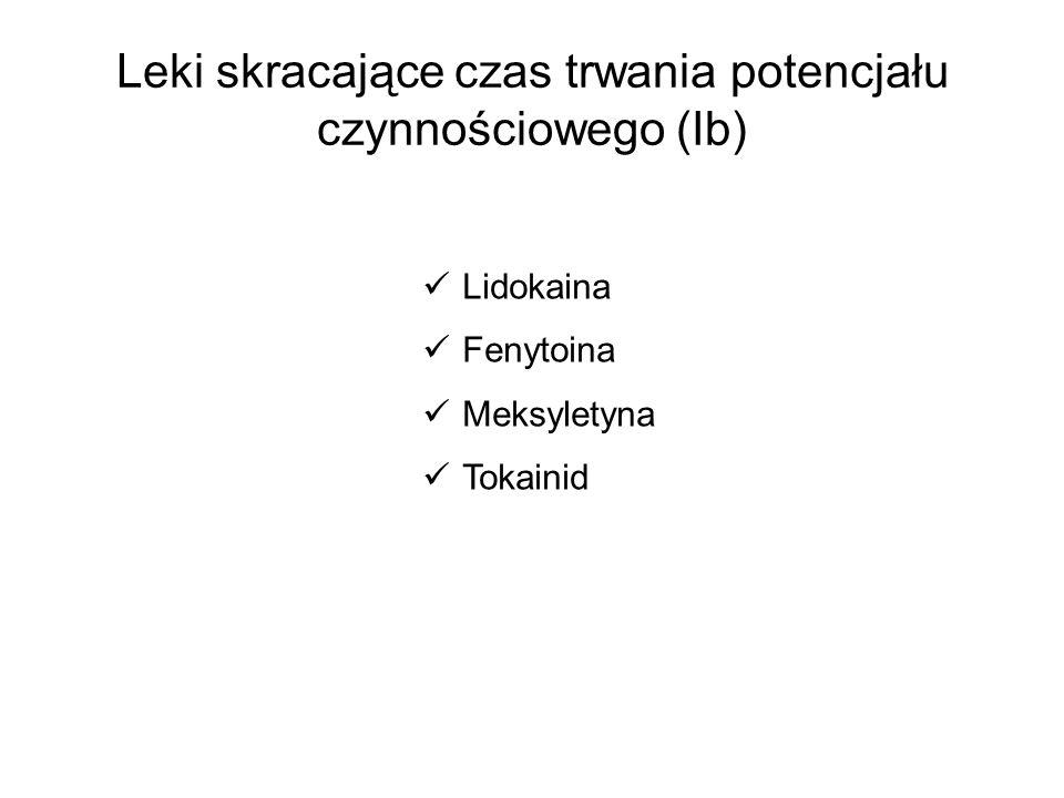 Lidokaina (lignokaina) Działa szybko i krótko!!.