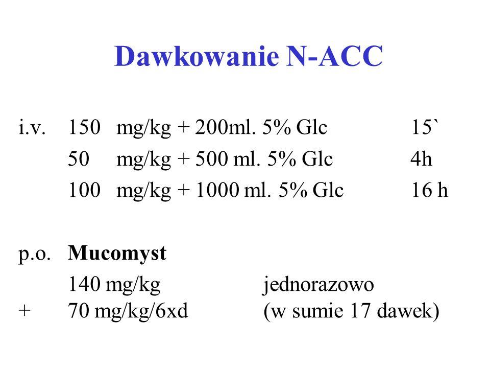 Dawkowanie N-ACC i.v.150 mg/kg + 200ml. 5% Glc15` 50mg/kg + 500 ml. 5% Glc4h 100mg/kg + 1000 ml. 5% Glc16 h p.o. Mucomyst 140 mg/kg jednorazowo +70 mg