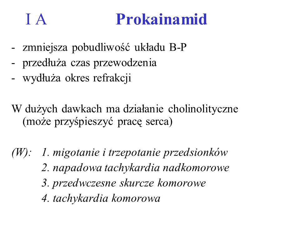 I BLidokaina -zmniejsza próg pobudliwości komórek -działa głównie na komórki uszkodzone -nieznacznie hamują narastanie fazy 0 -obniżają wartość potencjału czynnościowego -skracają repolaryzację komórek, a przez to czas trwania potencjału -hamuje przewodnictwo we włóknach Purkiniego -Nie zmienia kurczliwości serca i przewodnictwa p-k i SP (W): 1.