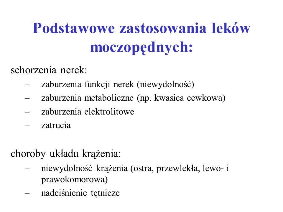 Podstawowe zastosowania leków moczopędnych: schorzenia nerek: –zaburzenia funkcji nerek (niewydolność) –zaburzenia metaboliczne (np. kwasica cewkowa)