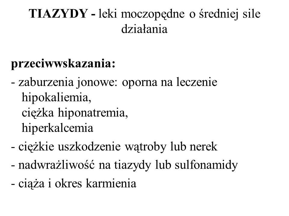 TIAZYDY - leki moczopędne o średniej sile działania przeciwwskazania: - zaburzenia jonowe: oporna na leczenie hipokaliemia, ciężka hiponatremia, hiper