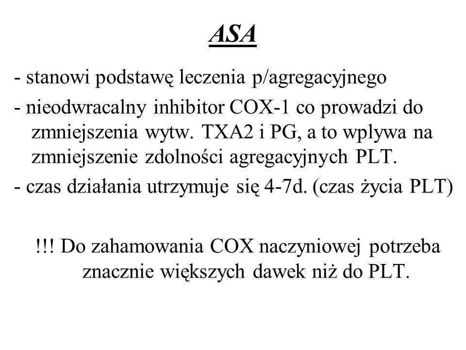 ASA - stanowi podstawę leczenia p/agregacyjnego - nieodwracalny inhibitor COX-1 co prowadzi do zmniejszenia wytw. TXA2 i PG, a to wplywa na zmniejszen
