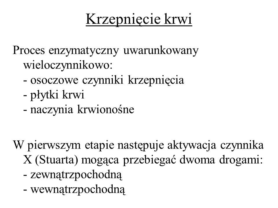 Antykoagulanty (leki hamujące krzepliwość krwi) 1)Leki przeciwpłytkowe 2)Leki hamujące aktywnośc trombiny 3)Leki potęgujące działanie antytrombiny III 4)Aktywna postac białka C 5)Antagoniści witaminy K 6)Leki defibrynujące 7)Leki fibrynolityczne (trombolityczne)