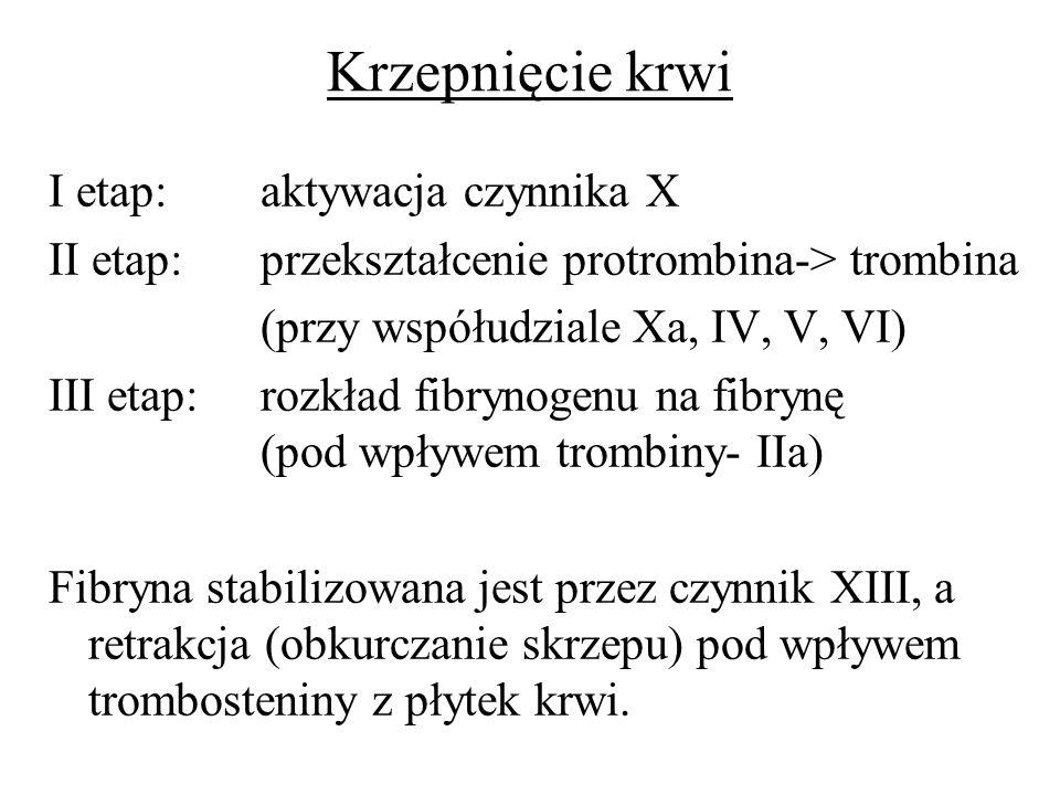 Krzepnięcie krwi I etap:aktywacja czynnika X II etap:przekształcenie protrombina-> trombina (przy współudziale Xa, IV, V, VI) III etap:rozkład fibryno