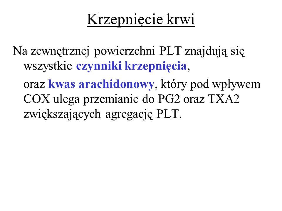 Krzepnięcie krwi Na zewnętrznej powierzchni PLT znajdują się wszystkie czynniki krzepnięcia, oraz kwas arachidonowy, który pod wpływem COX ulega przem