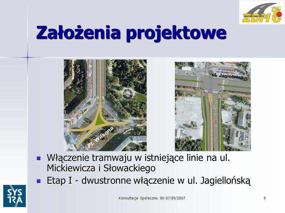 Konsultacje Społeczne, 06-07/09/20079 Założenia projektowe Włączenie tramwaju w istniejące linie na ul.