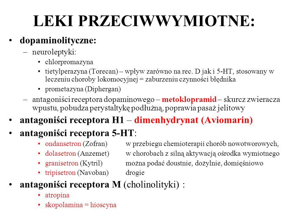 LEKI PRZECIWWYMIOTNE: dopaminolityczne: –neuroleptyki: chlorpromazyna tietylperazyna (Torecan) – wpływ zarówno na rec. D jak i 5-HT, stosowany w lecze