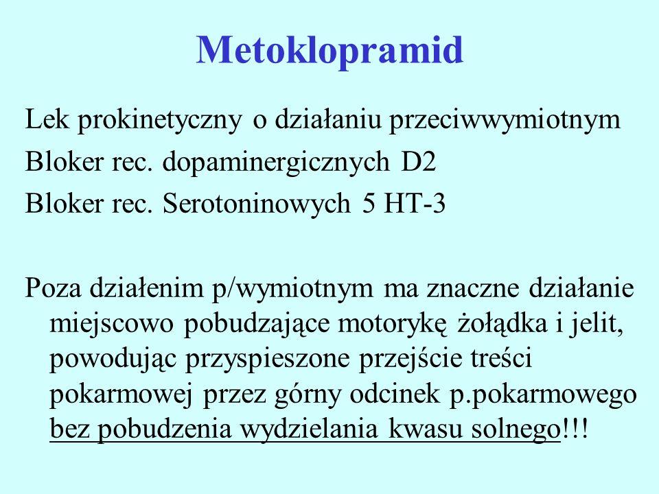 Metoklopramid Lek prokinetyczny o działaniu przeciwwymiotnym Bloker rec. dopaminergicznych D2 Bloker rec. Serotoninowych 5 HT-3 Poza działenim p/wymio