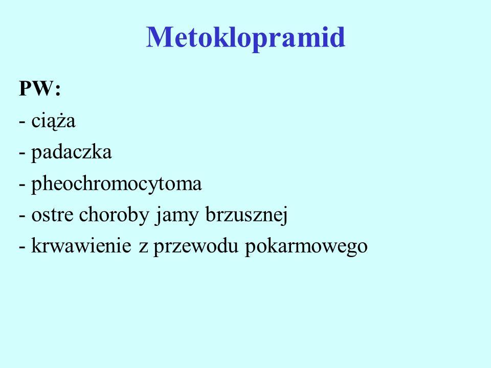 Metoklopramid PW: - ciąża - padaczka - pheochromocytoma - ostre choroby jamy brzusznej - krwawienie z przewodu pokarmowego