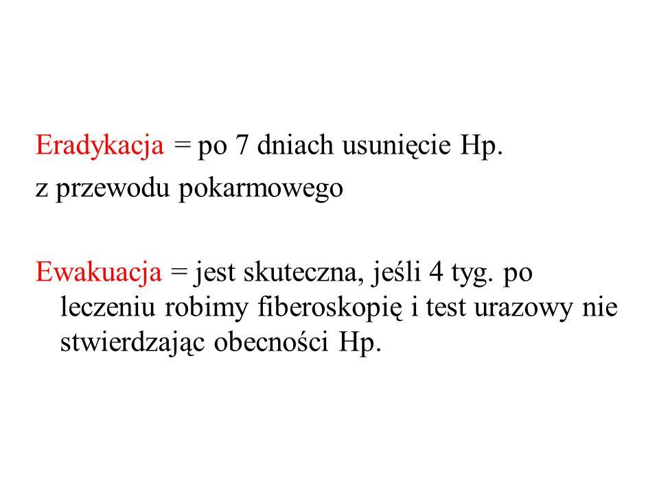 III.Leki antycholinergiczne.
