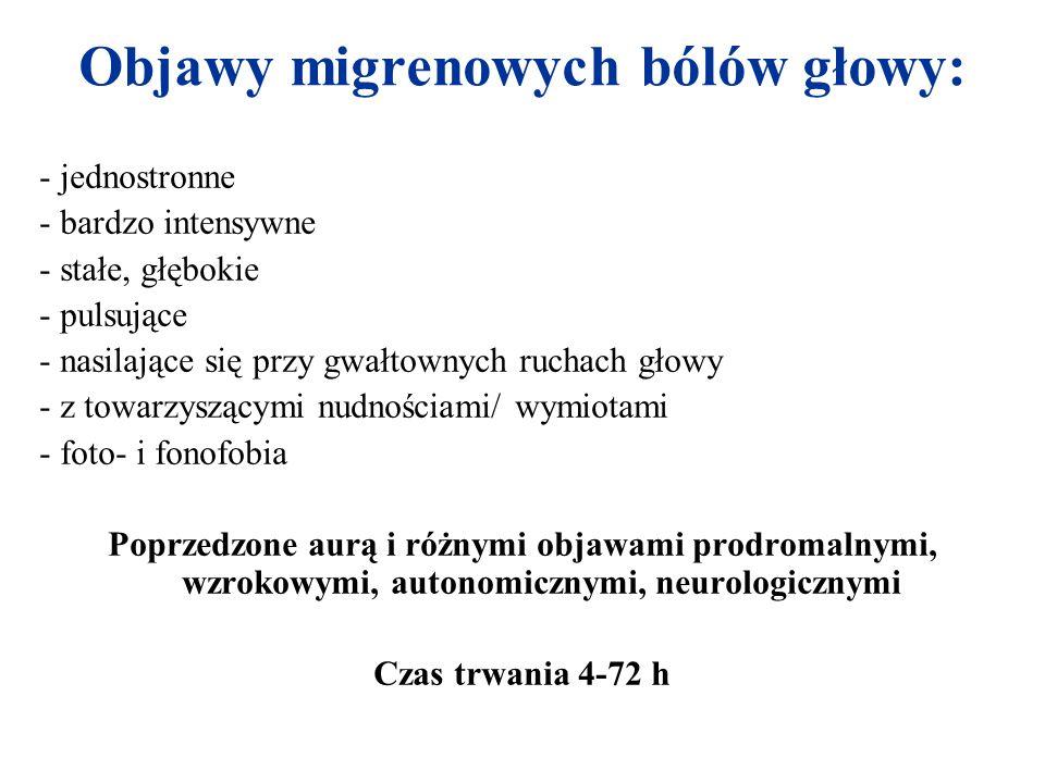 Objawy migrenowych bólów głowy: - jednostronne - bardzo intensywne - stałe, głębokie - pulsujące - nasilające się przy gwałtownych ruchach głowy - z t