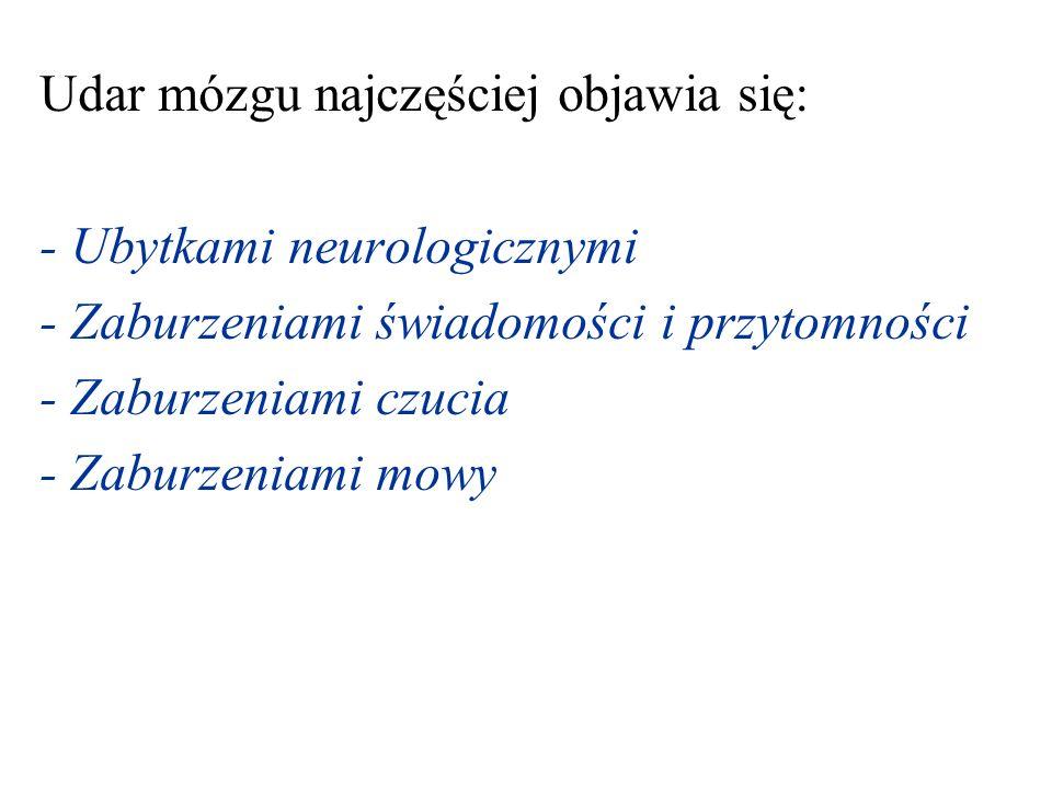 Udar mózgu najczęściej objawia się: - Ubytkami neurologicznymi - Zaburzeniami świadomości i przytomności - Zaburzeniami czucia - Zaburzeniami mowy