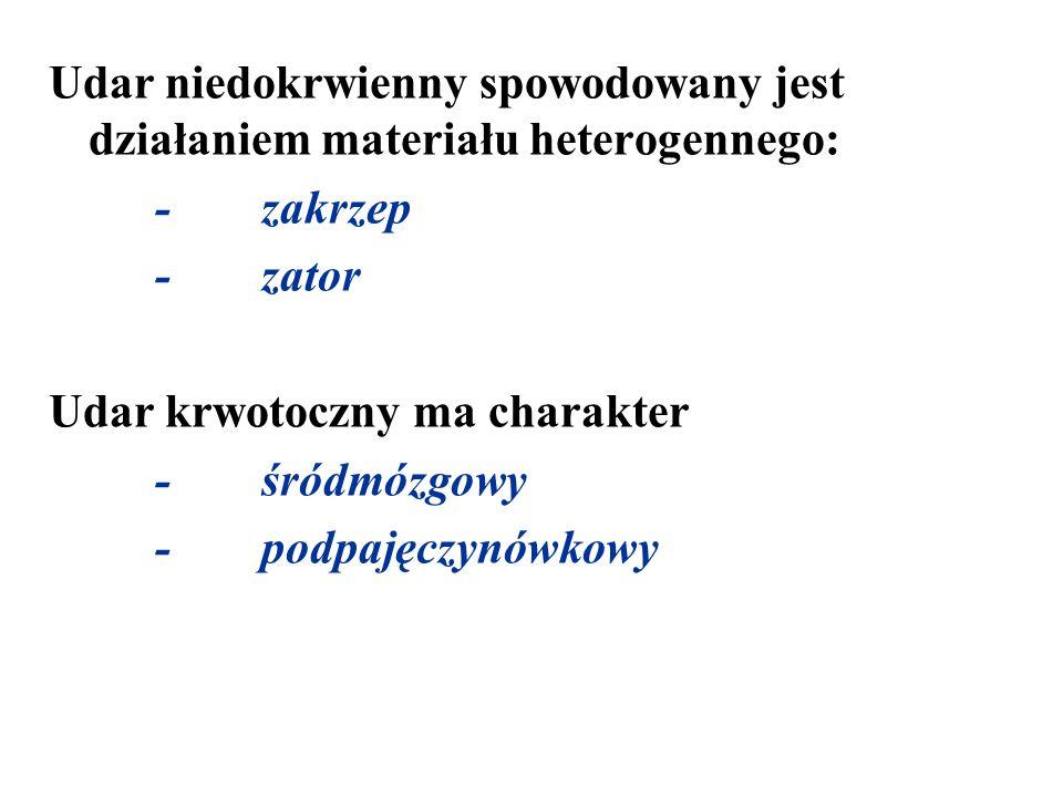 Udar niedokrwienny spowodowany jest działaniem materiału heterogennego: -zakrzep -zator Udar krwotoczny ma charakter -śródmózgowy -podpajęczynówkowy