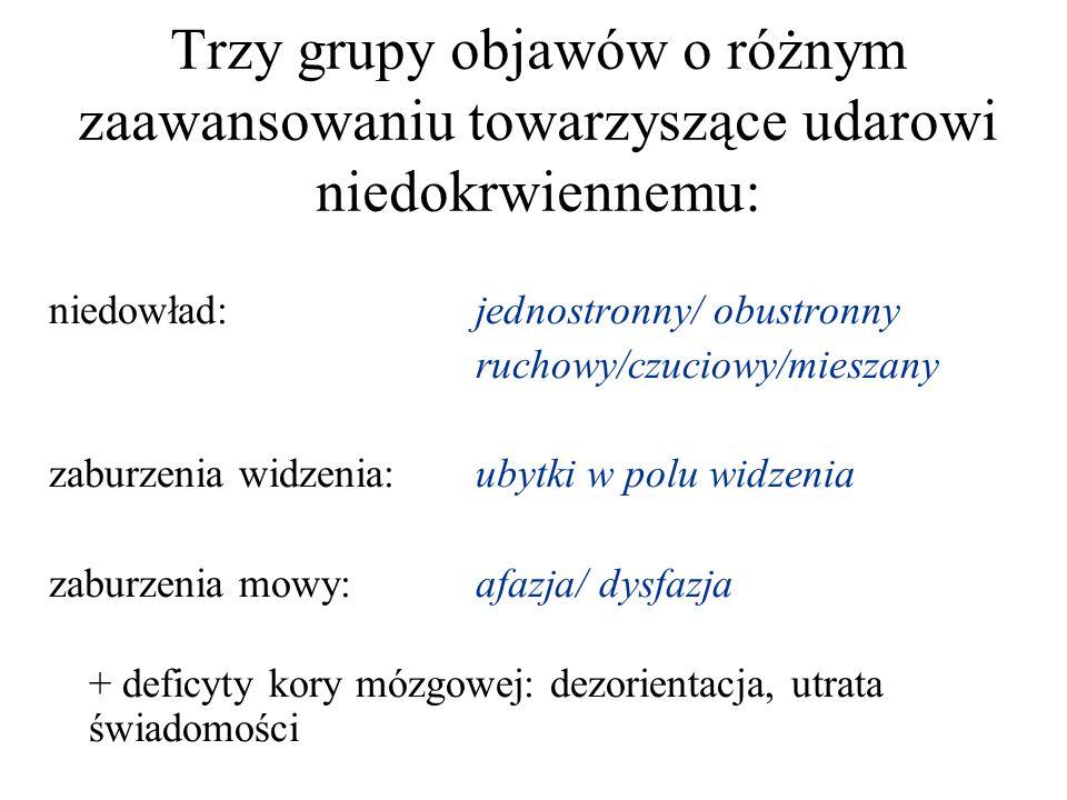 Trzy grupy objawów o różnym zaawansowaniu towarzyszące udarowi niedokrwiennemu: niedowład:jednostronny/ obustronny ruchowy/czuciowy/mieszany zaburzeni