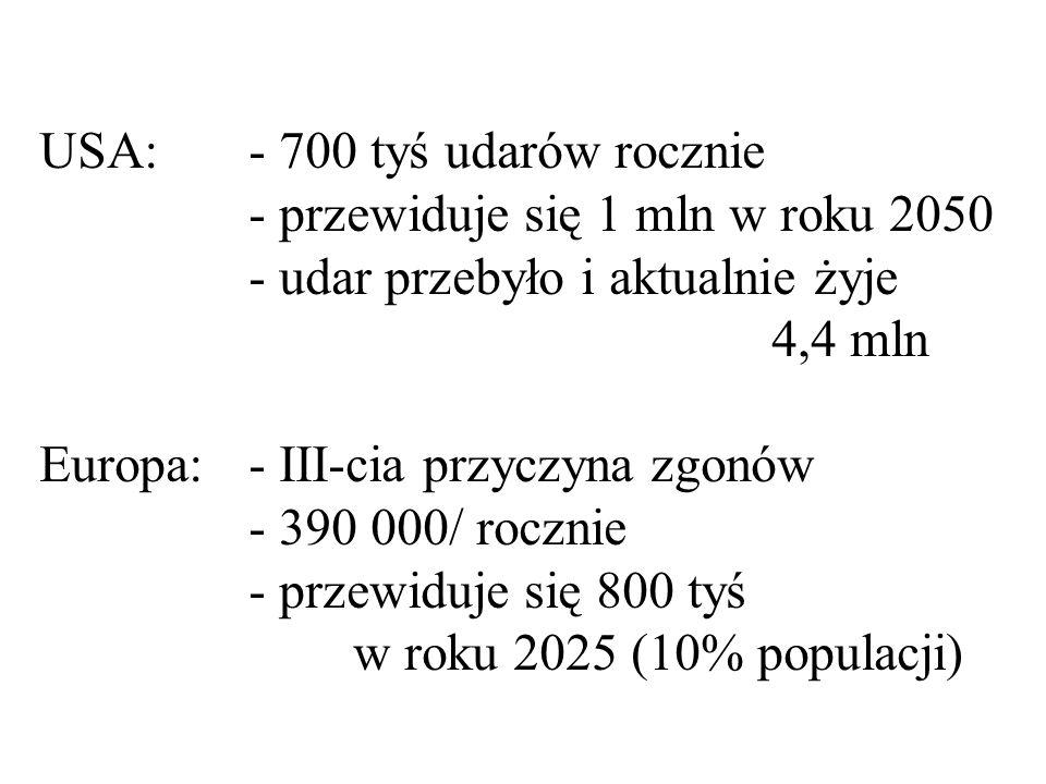 USA:- 700 tyś udarów rocznie - przewiduje się 1 mln w roku 2050 - udar przebyło i aktualnie żyje 4,4 mln Europa:- III-cia przyczyna zgonów - 390 000/