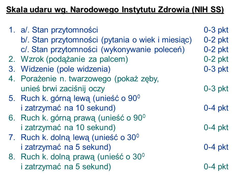 Skala udaru wg. Narodowego Instytutu Zdrowia (NIH SS) 1. 1.a/. Stan przytomności0-3 pkt b/. Stan przytomności (pytania o wiek i miesiąc)0-2 pkt c/. St