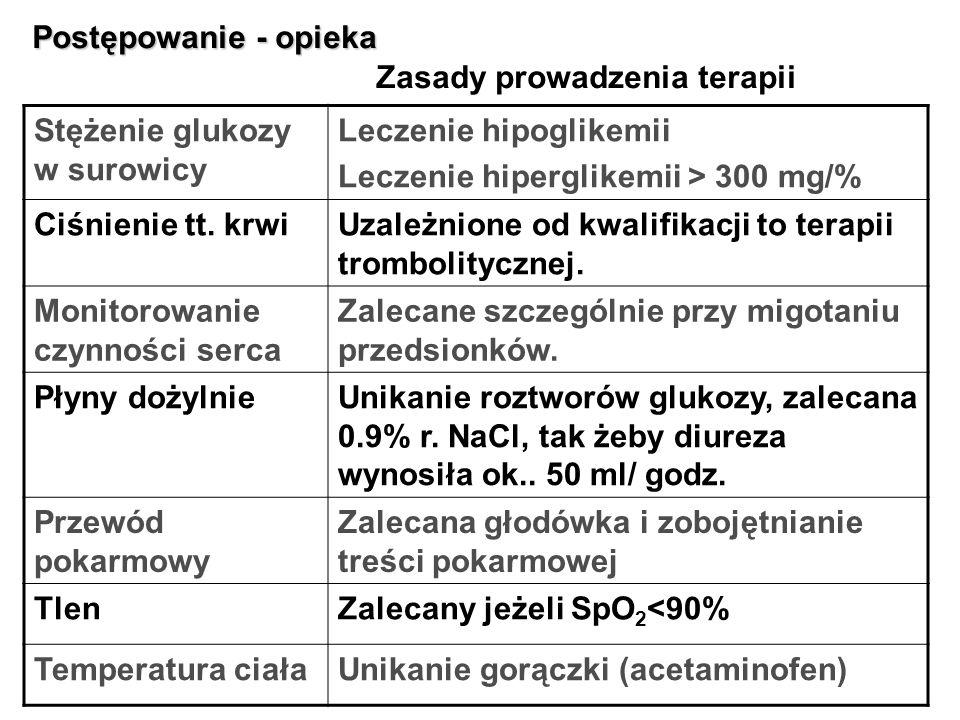 Postępowanie - opieka Zasady prowadzenia terapii Stężenie glukozy w surowicy Leczenie hipoglikemii Leczenie hiperglikemii > 300 mg/% Ciśnienie tt. krw