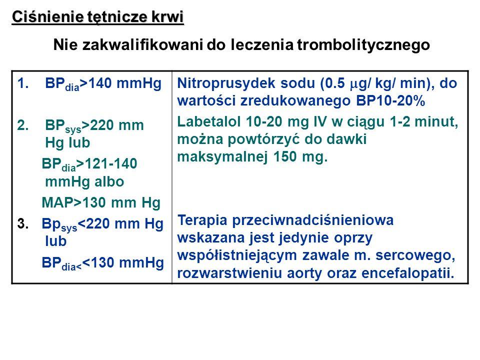 Ciśnienie tętnicze krwi Nie zakwalifikowani do leczenia trombolitycznego 1.BP dia >140 mmHg 2.BP sys >220 mm Hg lub BP dia >121-140 mmHg albo MAP>130