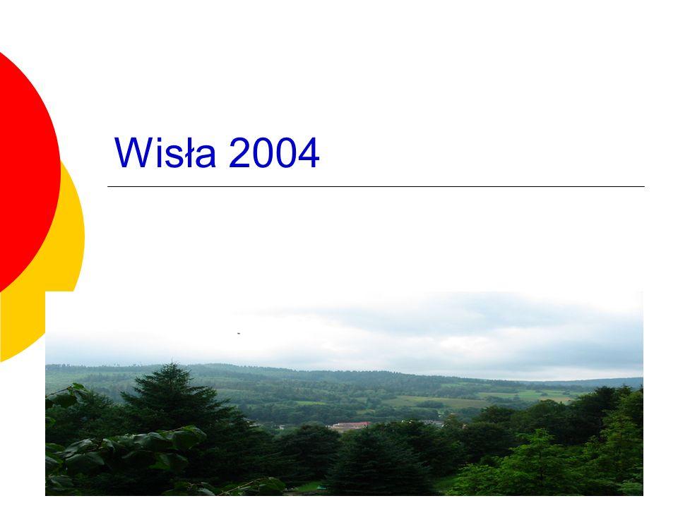 Wisła sierpień 2004 Wisła 2004