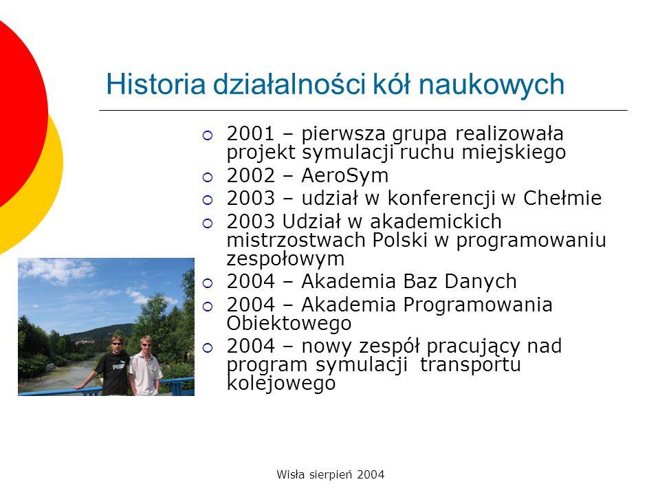 Wisła sierpień 2004 Historia działalności kół naukowych 2001 – pierwsza grupa realizowała projekt symulacji ruchu miejskiego 2002 – AeroSym 2003 – udział w konferencji w Chełmie 2003 Udział w akademickich mistrzostwach Polski w programowaniu zespołowym 2004 – Akademia Baz Danych 2004 – Akademia Programowania Obiektowego 2004 – nowy zespół pracujący nad program symulacji transportu kolejowego